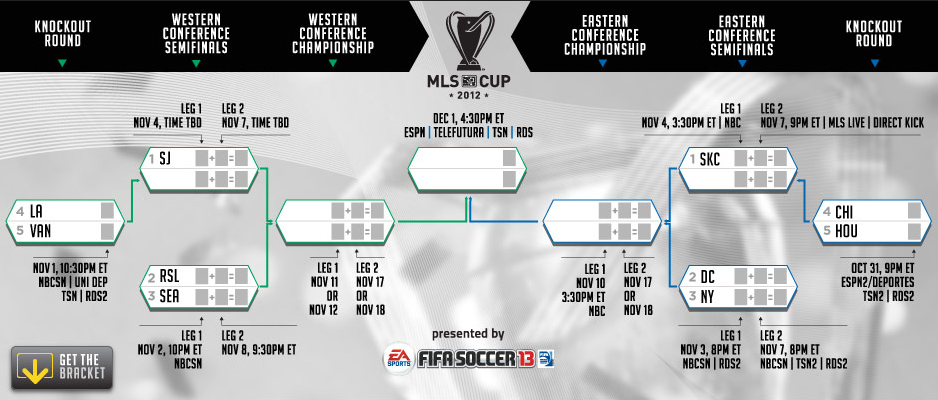 2012 mls cup playoffs: red bulls face dc united - sb nation new york