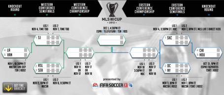 Mlsplayoffbracket_medium