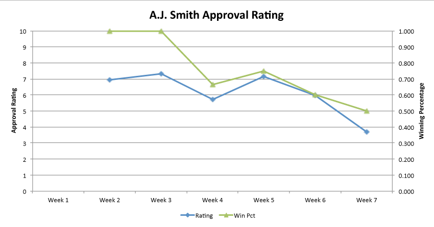 Aj-approval-rating-week-8_medium