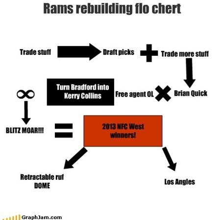 Ramsplan_medium