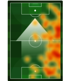 Zemanski-heatmap-10282012-try_medium