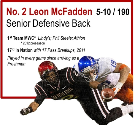 Sdsu_leon_mcfadden_medium