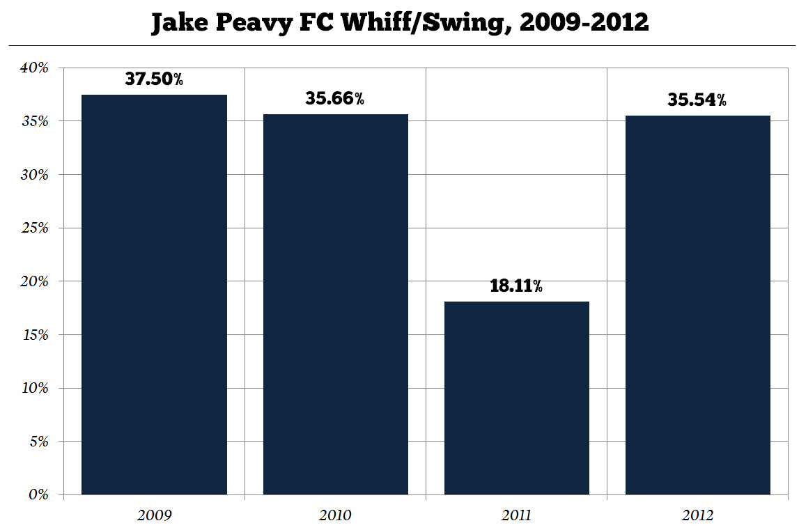 Peavy_whiff-swing_medium