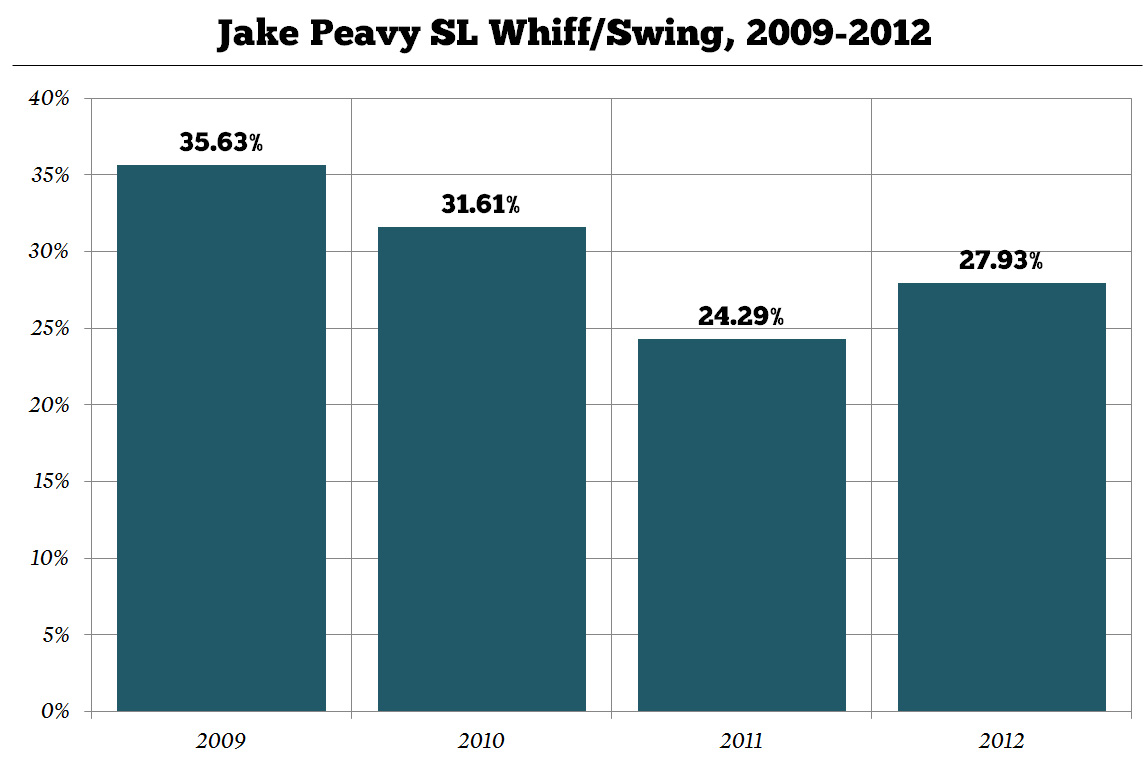 Peavy_slider_whiff-swing_medium