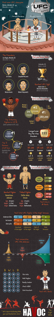 Ufc-facts-infographic_medium
