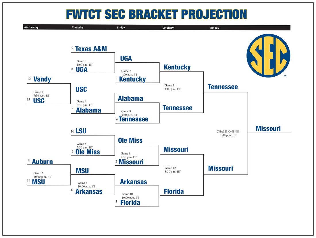 ll close with the earliest SEC Tournament Bracket projection in the