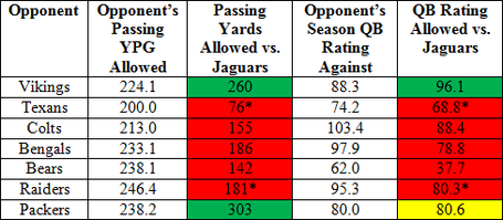 Jaguars_pass_o_medium