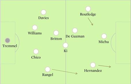 Swansea_team