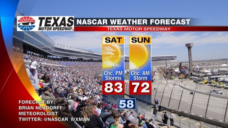 Nascar_forecast_texas_nov_2012_medium