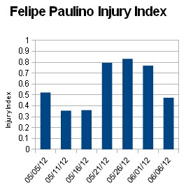 Paulino_medium