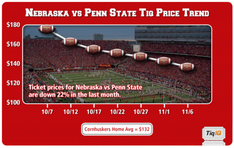 Nebraska-penn-state-tickets_medium