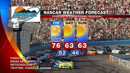 Nascar_forecast_phoenix_nov_2012_medium