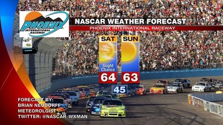 Nascar_phoenix_weather_forecast_medium