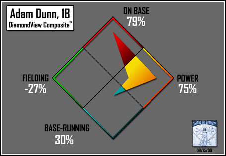Batter-dvc-adamdunn_medium