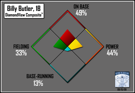 Batter-dvc-billybutler_medium