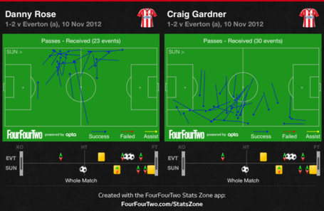 Sunderland_full_backs_received_medium