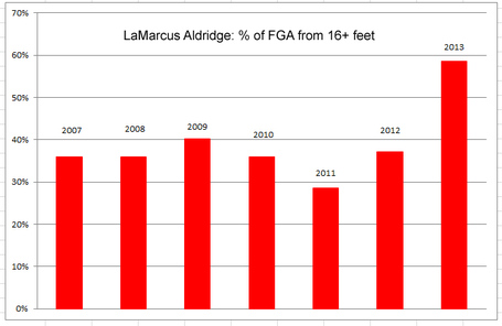 Lma-fga-2013_medium