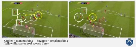 Terry_goal_medium