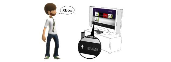 Xbox-hello