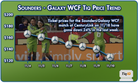 Sounders-galaxy-trend_medium