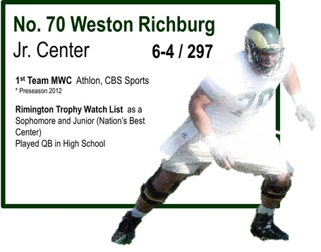 Colorado_state_-_weston_richburg_medium