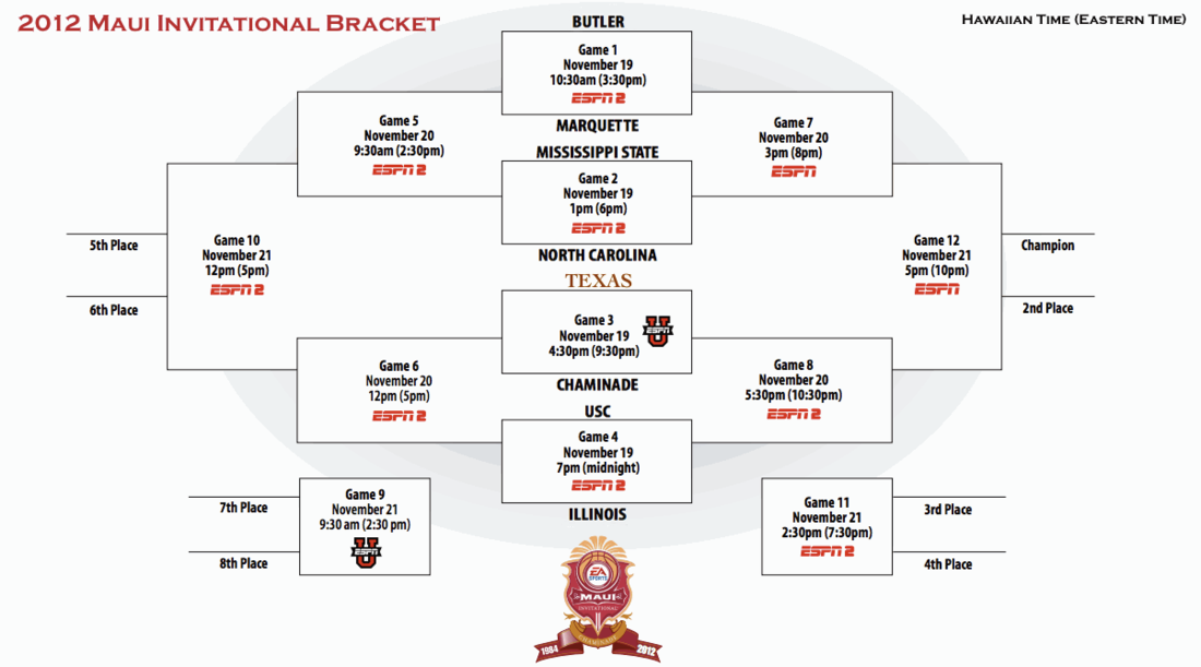 2012_Maui_Invitational_Bracket.png