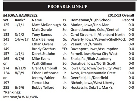 Iowa_wrestling_lineup_for_11-16-12_medium
