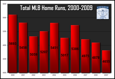 Mlb-total-hrs_medium