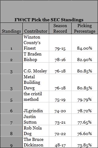 Standings_wk_12_medium