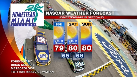 Nascar_forecast_homestead_nov_2012_medium