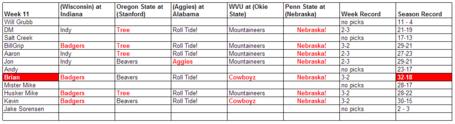 2012_week_11_predictions_spreadsheet_medium