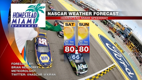 Nascar_forecast_homestead_nov_2012_medium