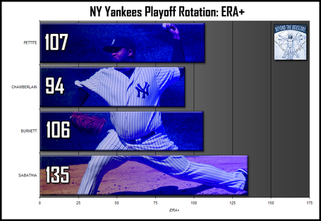 2009-playoff-team-era-nyy_medium
