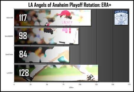 2009-playoff-team-era-laa_medium