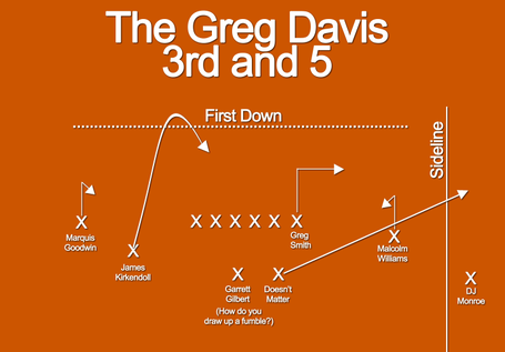 Gregdavis3rdand51_medium