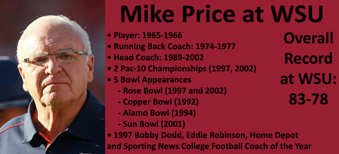 Mike_price_graphic