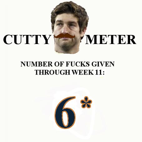 Cutty_meter_2_medium