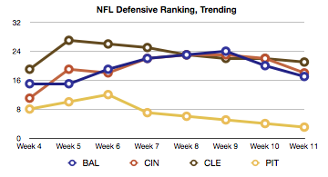 Defense_trend_11_medium