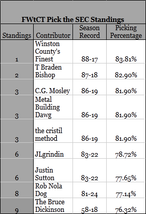 Standings_week_13_medium