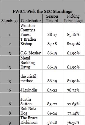 Standings_week_13_medium