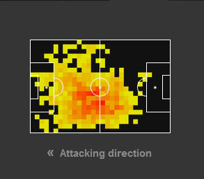 Heatmap_medium
