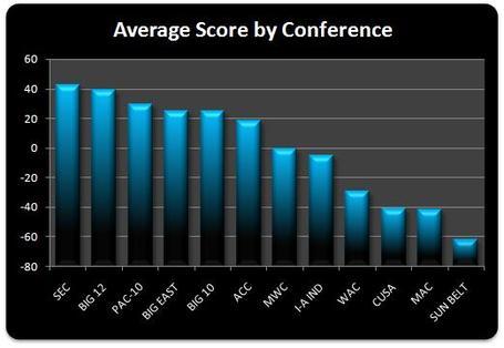 Conference_scores_medium