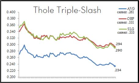 Thole3_medium