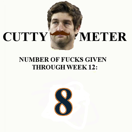 Cutty_meter_2_medium