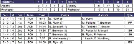 Box_score_11