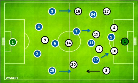Formations_medium