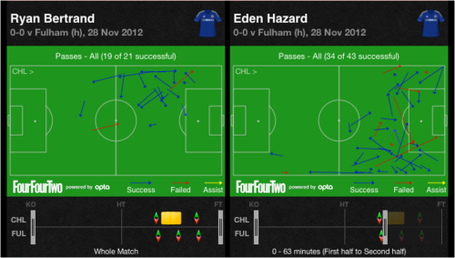 Bertrand_vs_hazard_medium