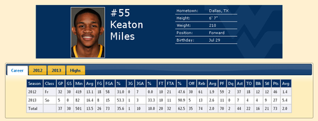 Keatonmilesstats_medium