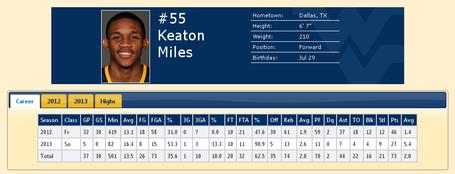 Keatonmilesstats_medium