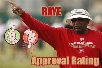 Jimmy_raye_approval_rating_medium